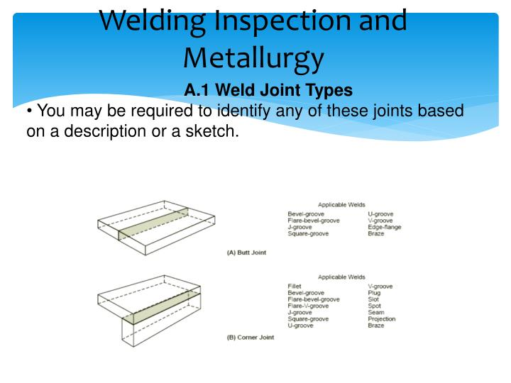 Welding inspection and metallurgy1