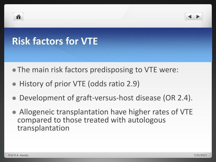 Risk factors for VTE