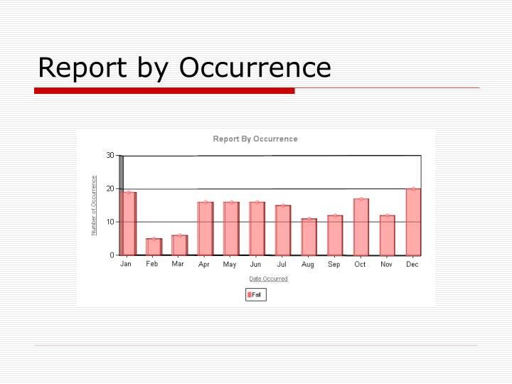 Report by Occurrence