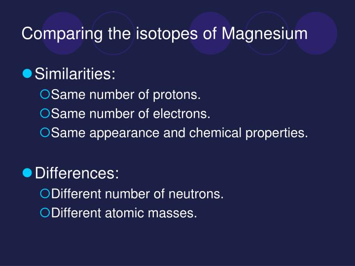Comparing the isotopes of Magnesium