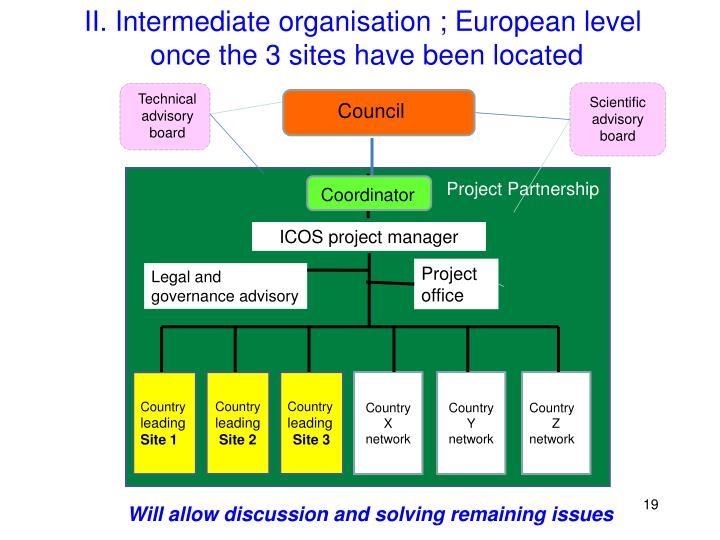 II. Intermediate organisation ; European level