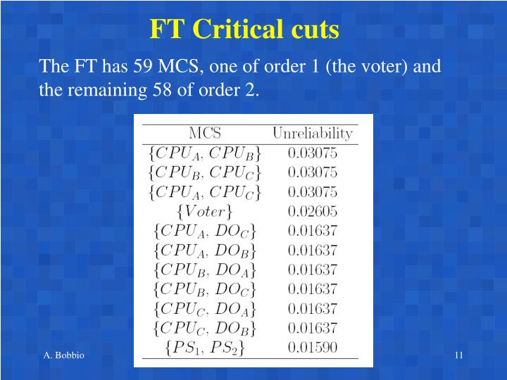 FT Critical cuts