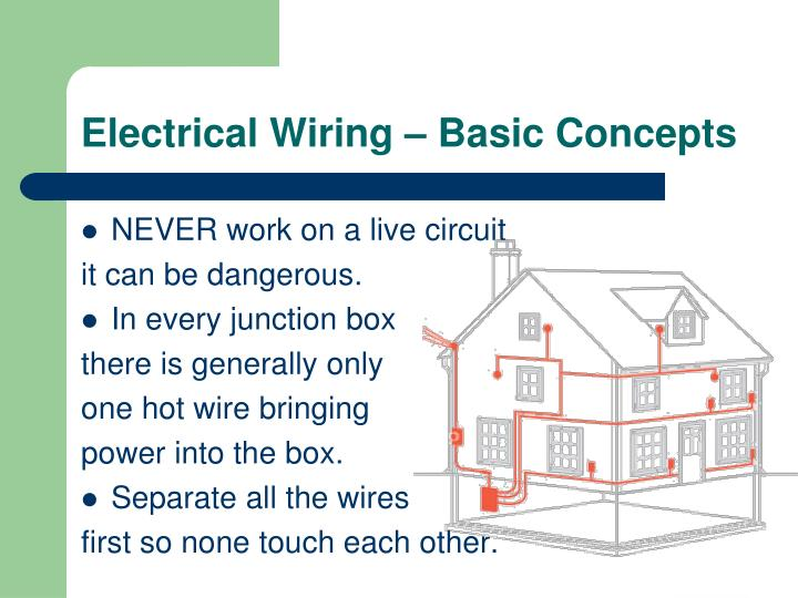 ppt office and home electrical wiring and safety Basic Outlet Wiring Basic House Wiring Diagrams