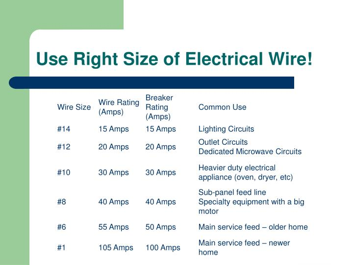 ppt - office and home electrical wiring and safety ... basic wiring ppt