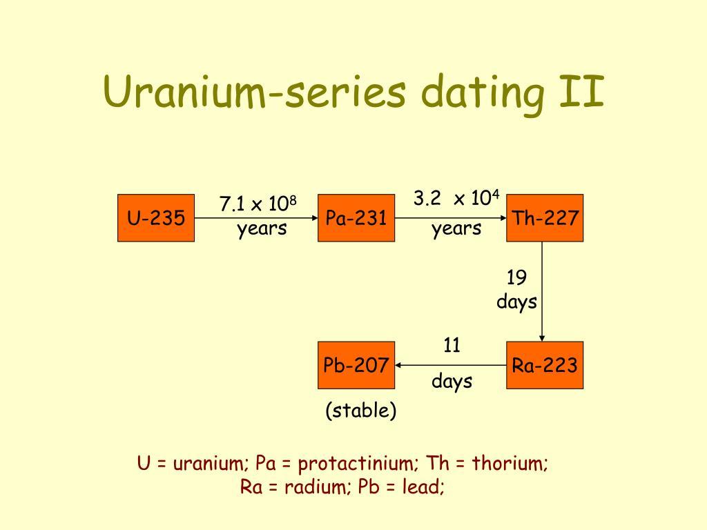 korean dating website
