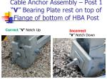 cable anchor assembly post 1 v bearing plate rest on top of flange of bottom of hba post