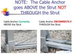 note the cable anchor goes above the strut not through the strut
