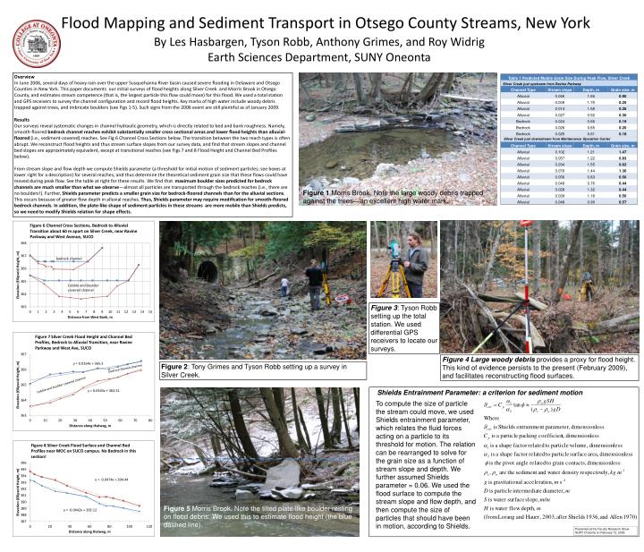 Flood Mapping and Sediment Transport in Otsego County Streams, New York