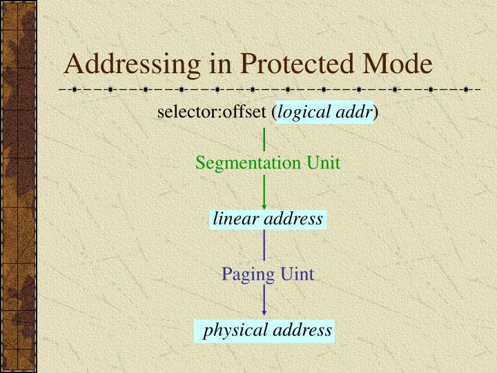 Addressing in Protected Mode