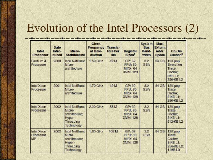 Evolution of the Intel Processors (2)