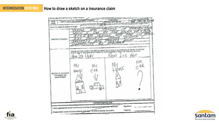 How to draw a sketch on a insurance claim