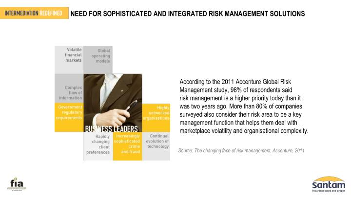 NEED FOR SOPHISTICATED AND INTEGRATED RISK MANAGEMENT SOLUTIONS