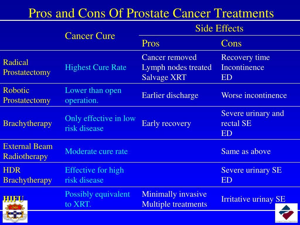 cancer de prostata diagnostico