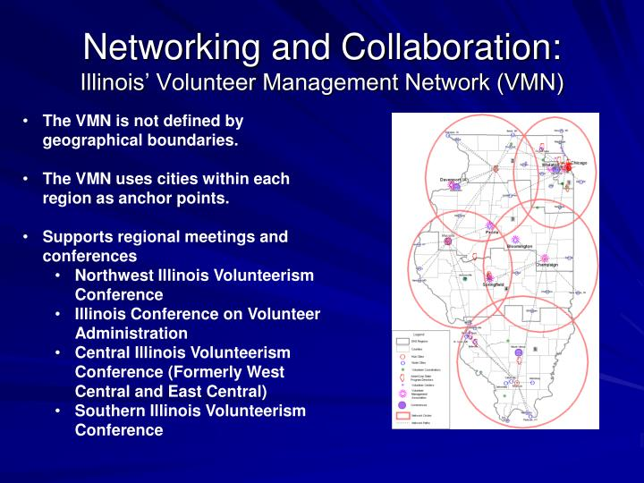 Networking and Collaboration: