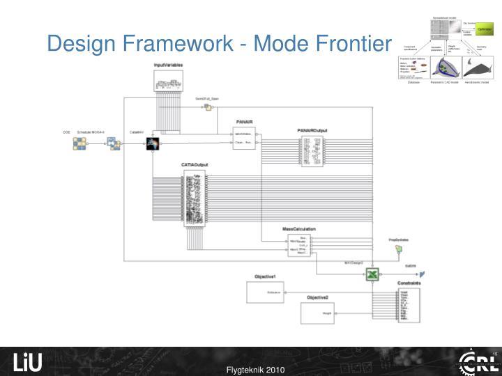 Design Framework - Mode Frontier
