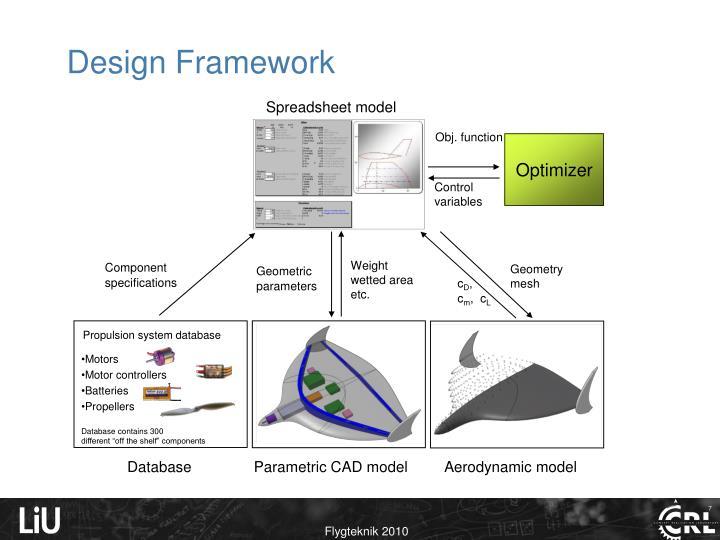 Spreadsheet model