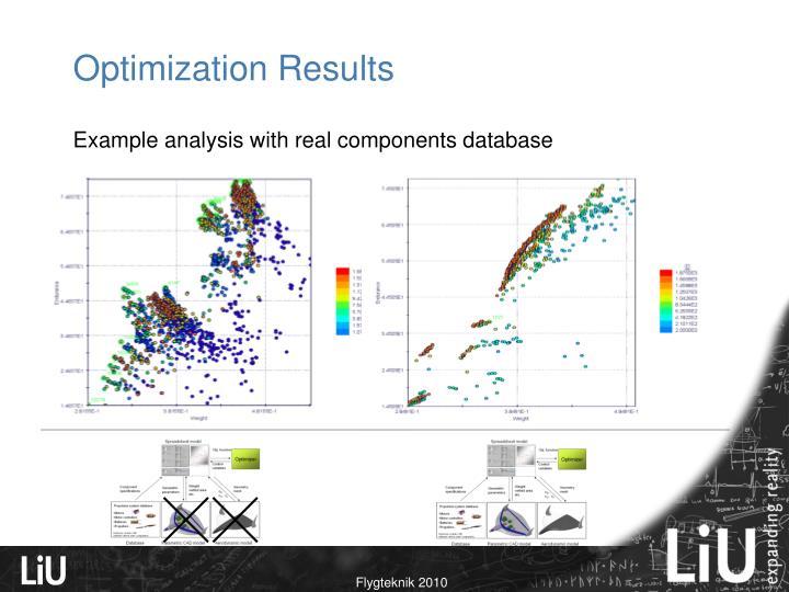 Optimization Results
