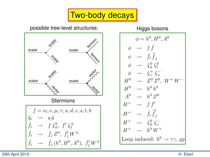 Two-body decays