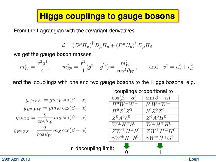 Higgs couplings to gauge bosons