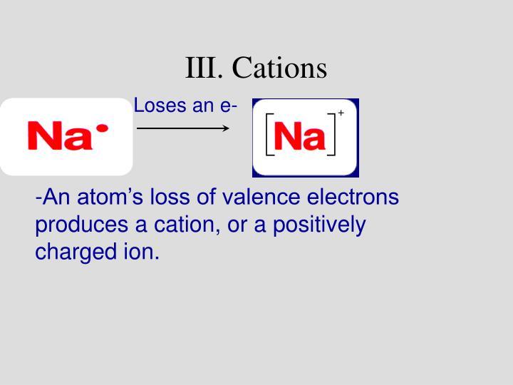 III. Cations