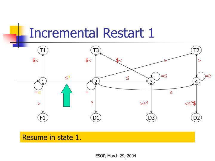 Incremental Restart 1
