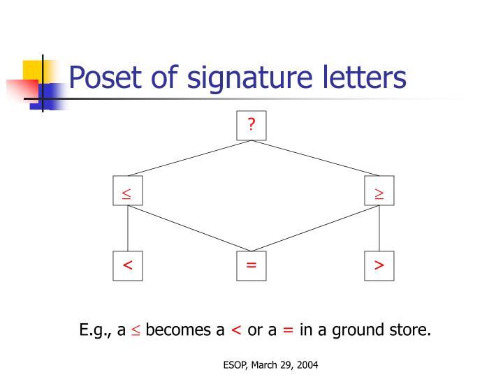 Poset of signature letters