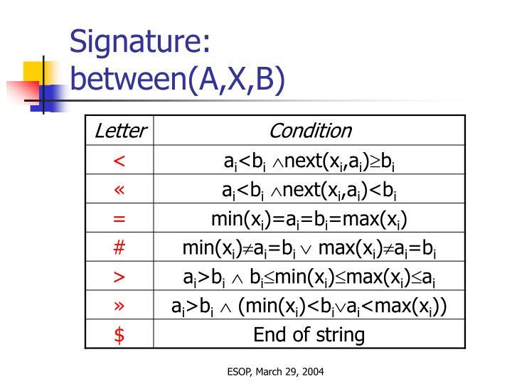 Signature: