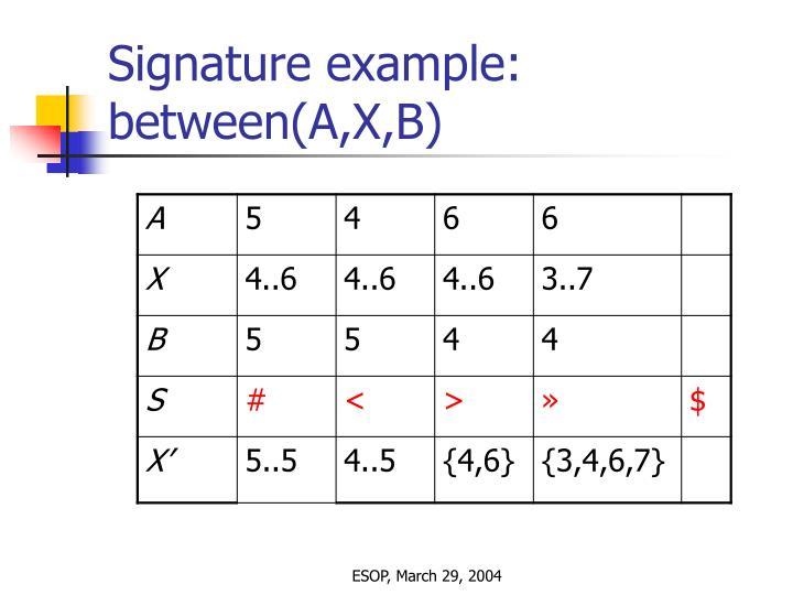Signature example: between(A,X,B)