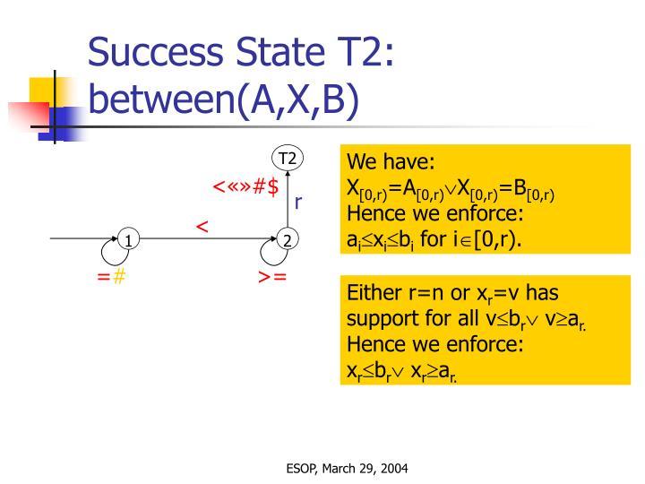 Success State T2: