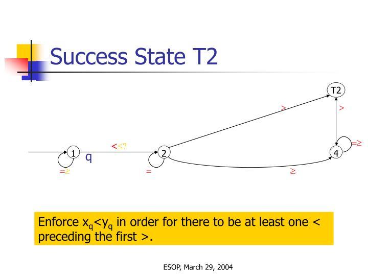 Success State T2