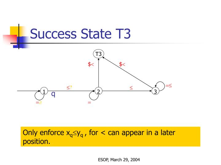 Success State T3