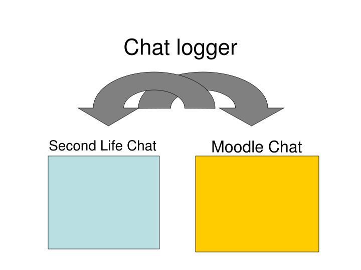 Chat logger