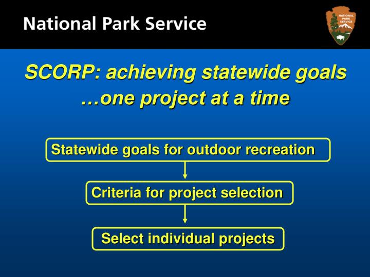 SCORP: achieving statewide goals