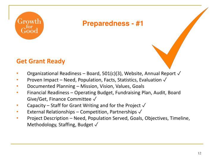 Organizational Readiness – Board, 501(c)(3), Website, Annual Report