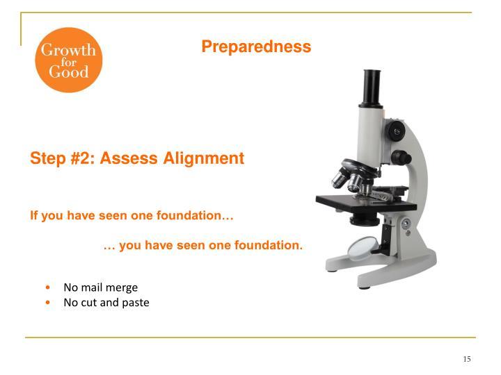 Step #2: Assess Alignment