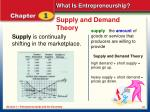 supply and demand theory3