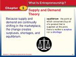 supply and demand theory4
