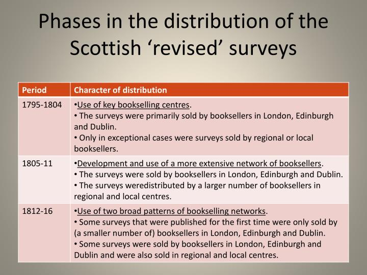Phases in the distribution of the Scottish 'revised' surveys