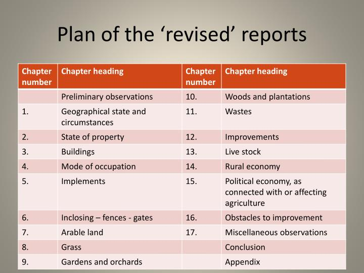 Plan of the 'revised' reports