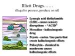illicit drugs illegal to possess produce or sell6