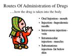 routes of administration of drugs how the drug is taken into the body