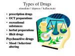 types of drugs stimulate depress hallucinate