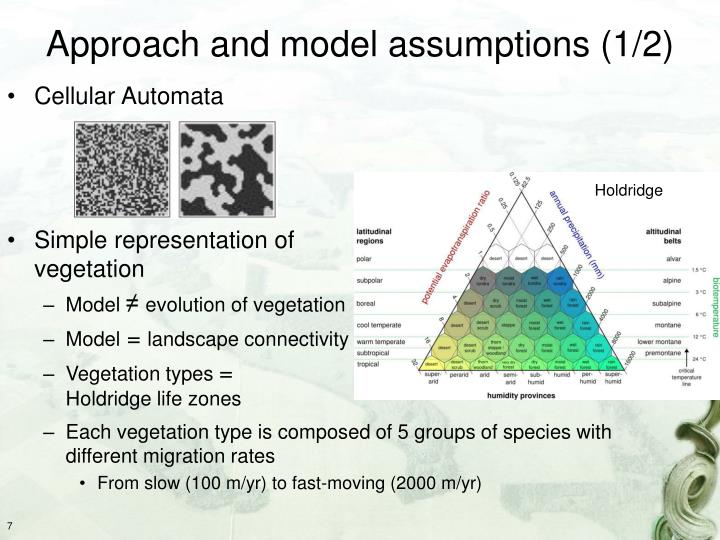 Approach and model assumptions (1/2)