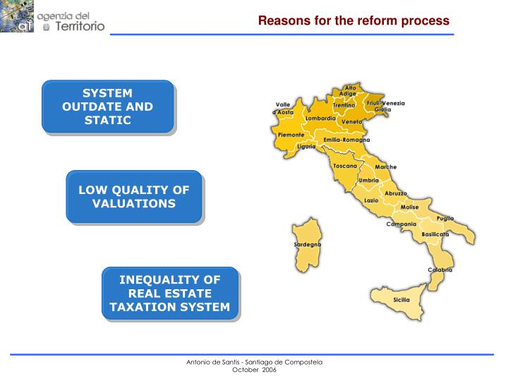 Reasons for the reform process