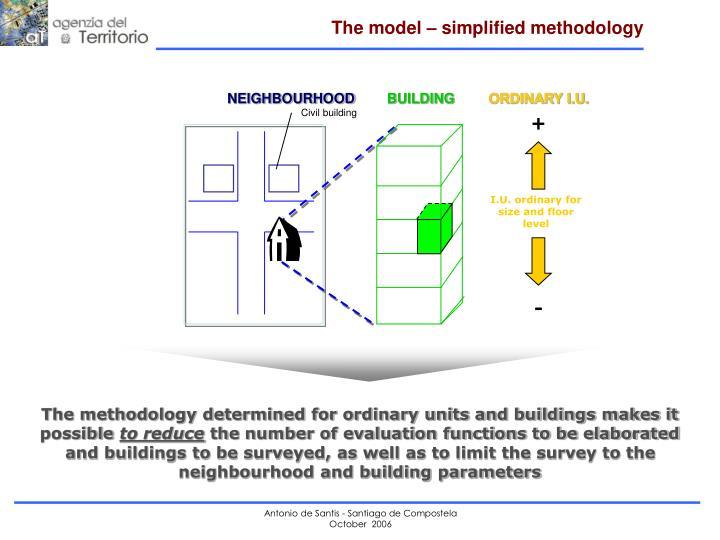 The model – simplified methodology
