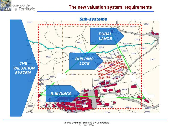 The new valuation system: requirements