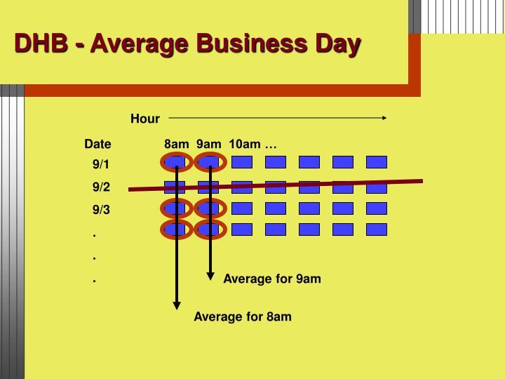 DHB - Average Business Day