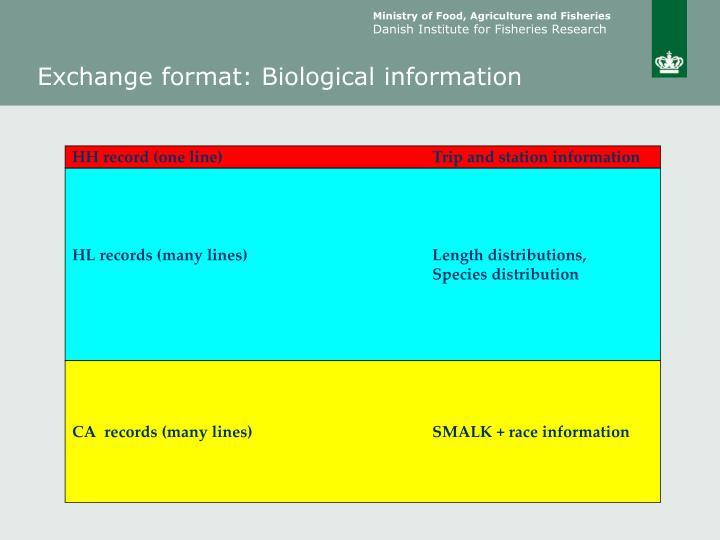 Exchange format biological information
