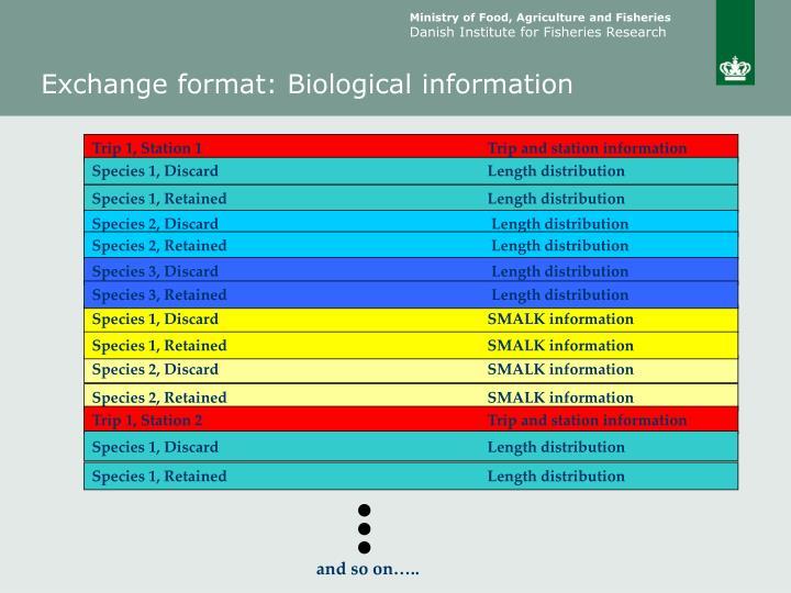 Exchange format biological information1