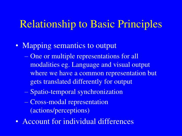 Relationship to Basic Principles
